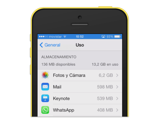 analizando_uso_iphone
