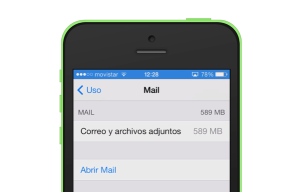 usos_mail